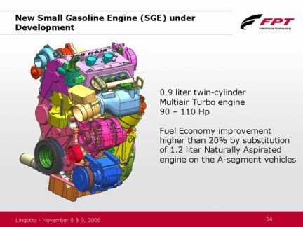 FPT - Small Gasoline Engine