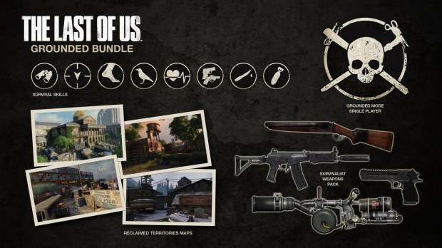 The Last of Us: Grounded Bundle - galleria immagini