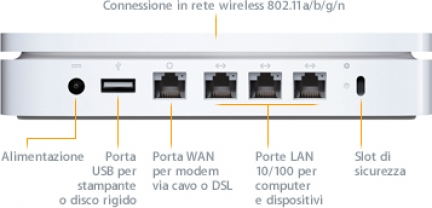 Nuova apple airport extreme - Porta wan router ...
