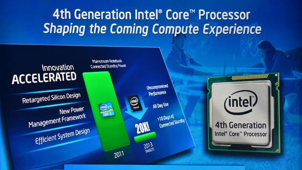 CPU Haswell di Intel