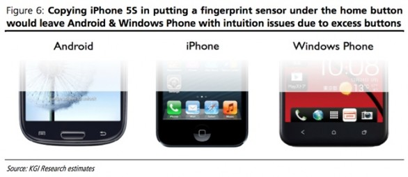 sensore-impronte-iphone-android-windows