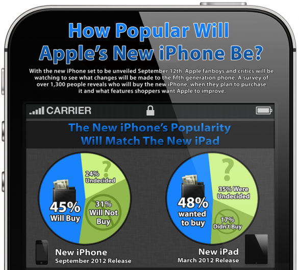 infografica iphone Techbargains