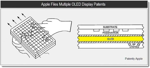 Apple brevetta il Display OLED multi-touch